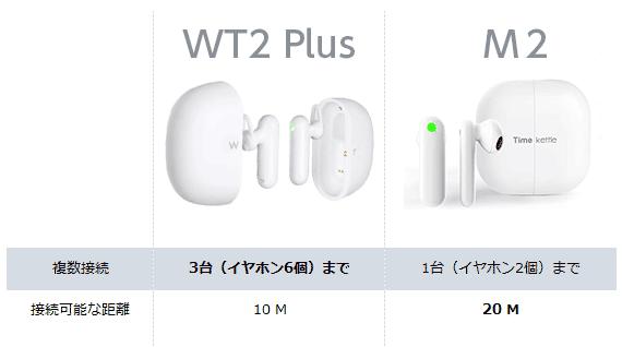 「WT2 Plus」は 3台まで同時接続
